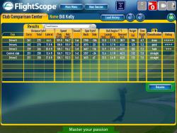 Golf Swing Analysis Swing Studio FlightScope System