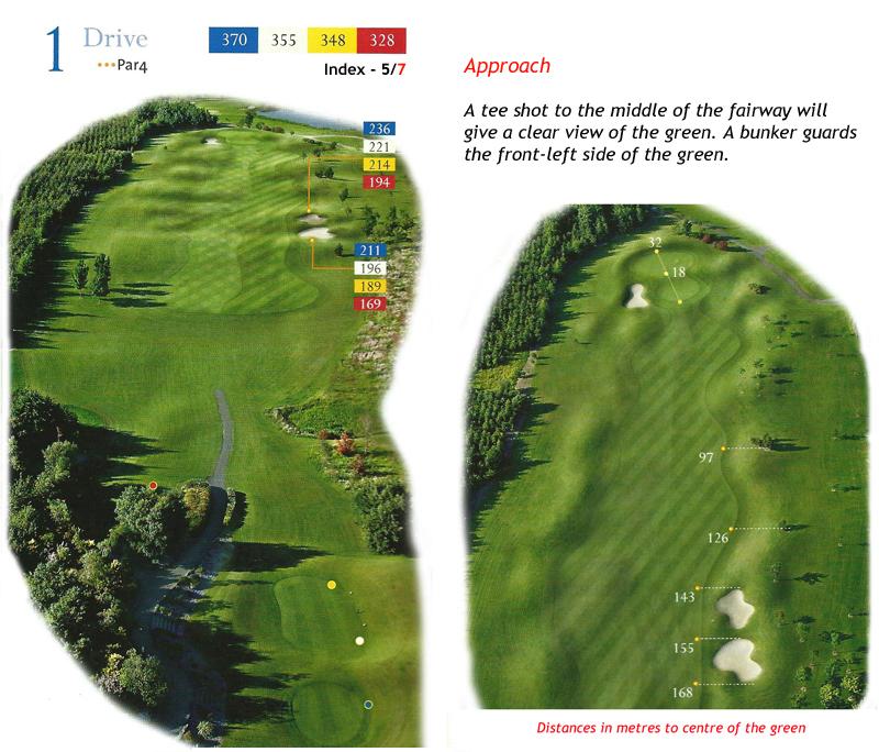 Ballyneety Golf Course Hole 1