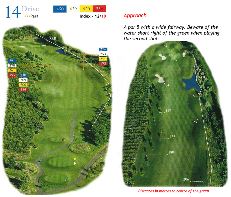 Ballyneety Golf Course Hole 14