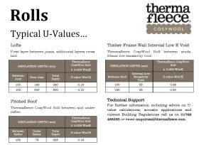 Thermafleece cosywool typical u values