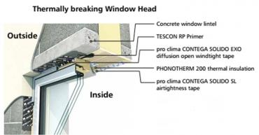 Thermally breaking window head