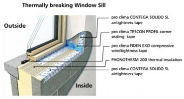 Thermally breaking window sill